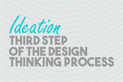 Ideation: Third step of the Design Thinking Process